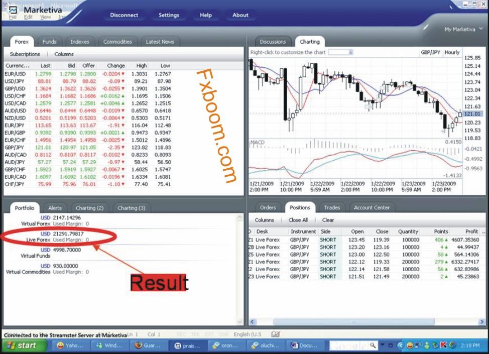 Fxboom trading system